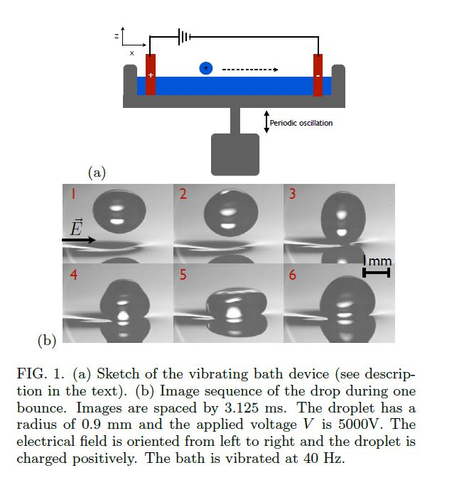 Displacement of an Electrically Charged Drop on a Vibrating Bath