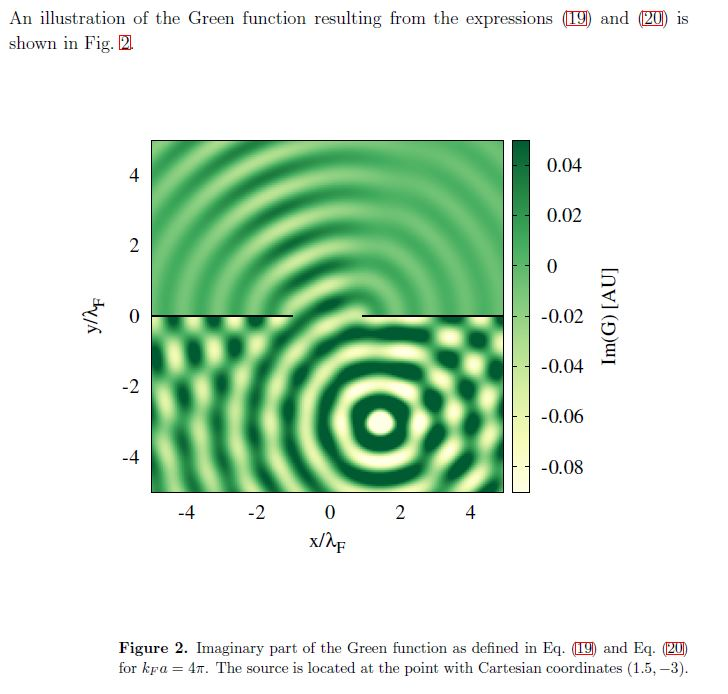 Scattering theory of walking droplets in the presence of obstacles